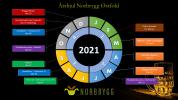 Årshjul 2021.png
